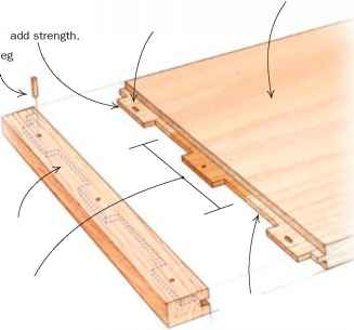 breadboard ends tongue groove mortise tenon woodworking