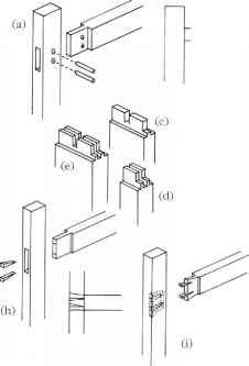 Pinned Mortise And Tenon