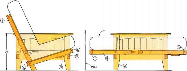 Sofa Backrest Angle