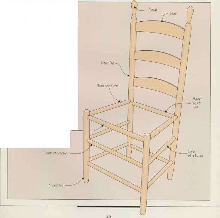 Shaker Chair Dimensions