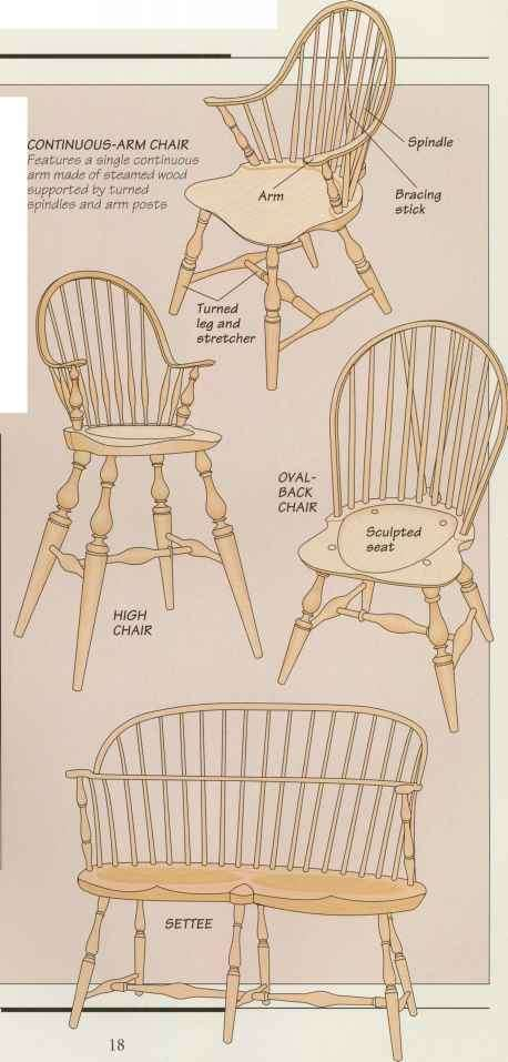Free Windsor Chair Plans