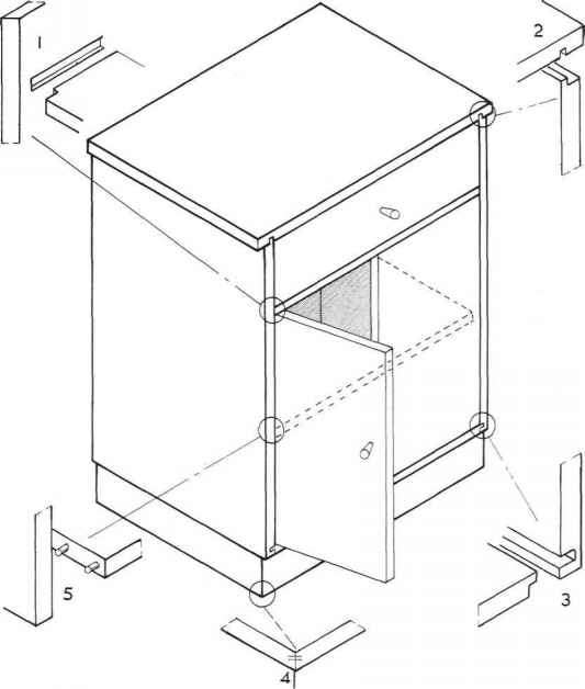 Frame And Panel Joint