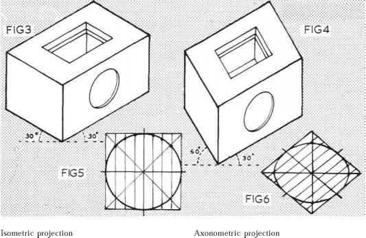 Plan Elevation Oblique : Plan oblique drawing