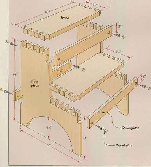 make shaker furniture 2