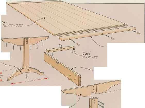 How Build Outdoor Trestle Tables