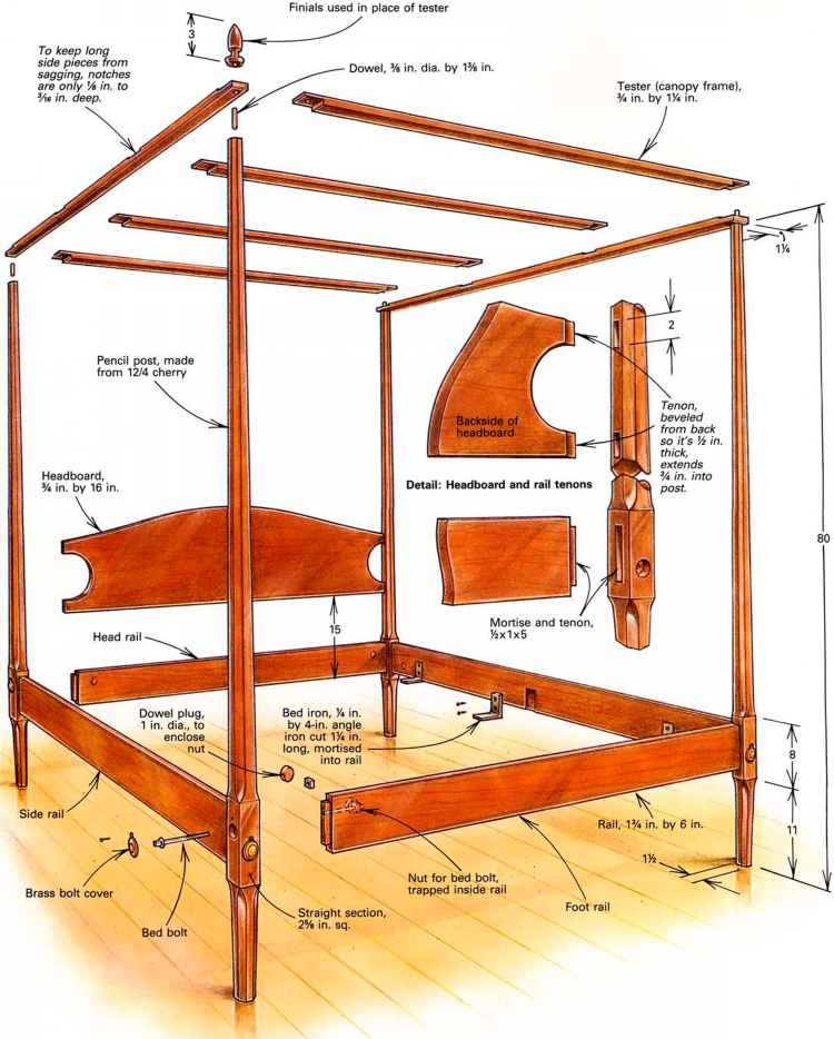 Retaining the essence of the country style traditional furniture - Fine bed plans images ...